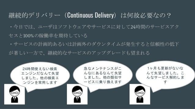 マルチクラウドでContinuous Deliveryを実現するSpinnakerについて  Slide 3
