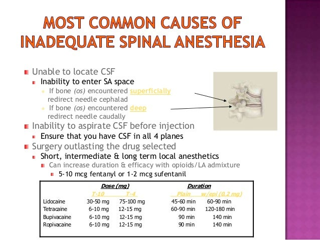 Thesis on spinal anaesthesia