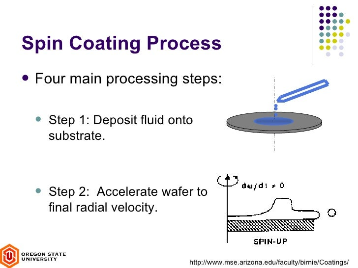 Spin Coating