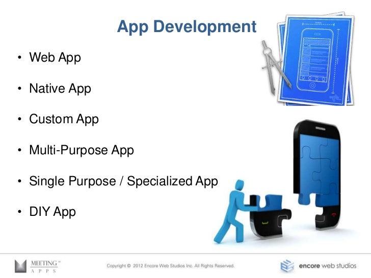 Internal Process1. Internal Objectives2. Organize Your Content3. Prepare Milestones4. Interview Developer5. Market the Apps