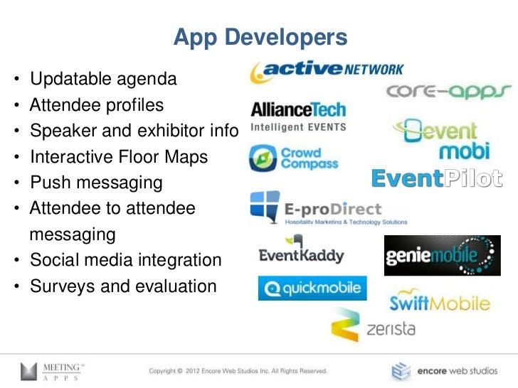 Developer Chart