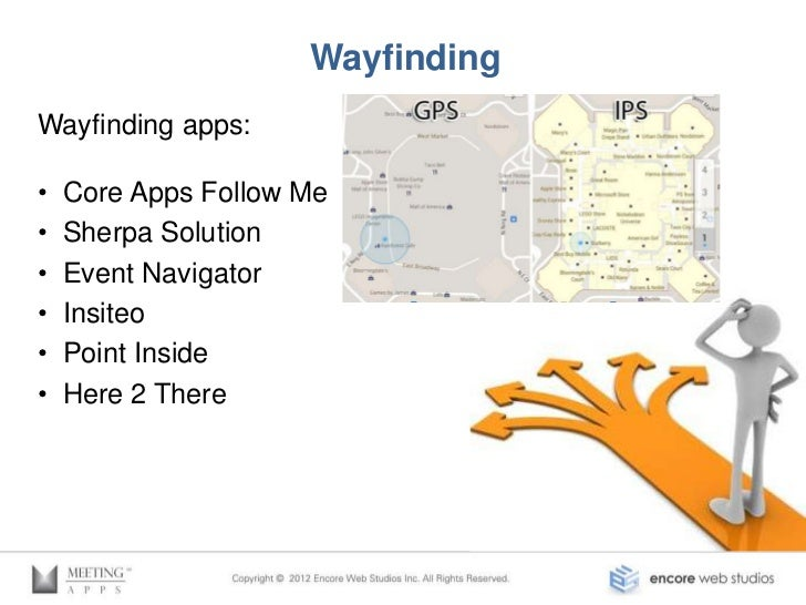 Polling and SurveyConsider these apps for audience response:•   PollDaddy         •   Push One•   TouchPoint        •   iS...