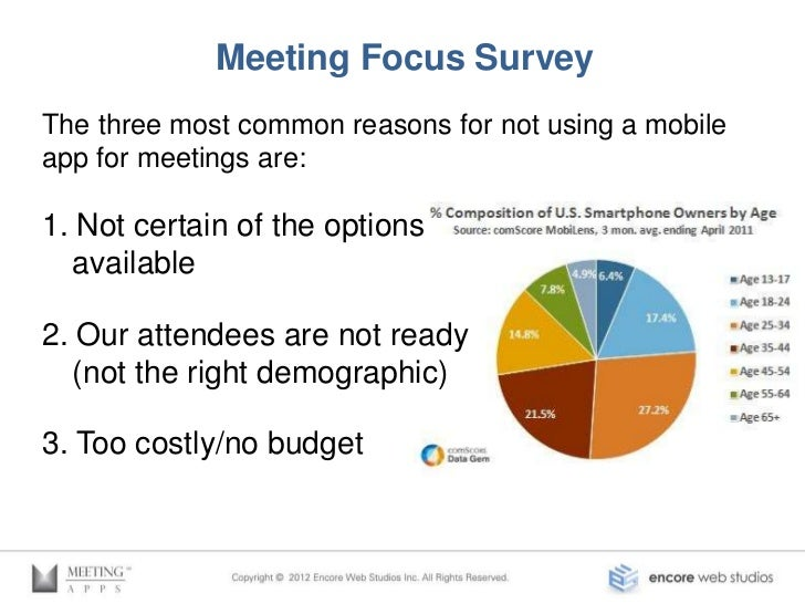 Meeting Focus SurveyThe three most common reasons for not using a mobileapp for meetings are:1. Not certain of the options...