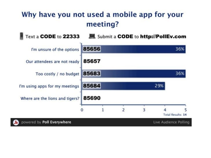 Mobile Apps Takeaways1. A starting point for building a   mobile app for your meeting2. How to get your attendees   more e...