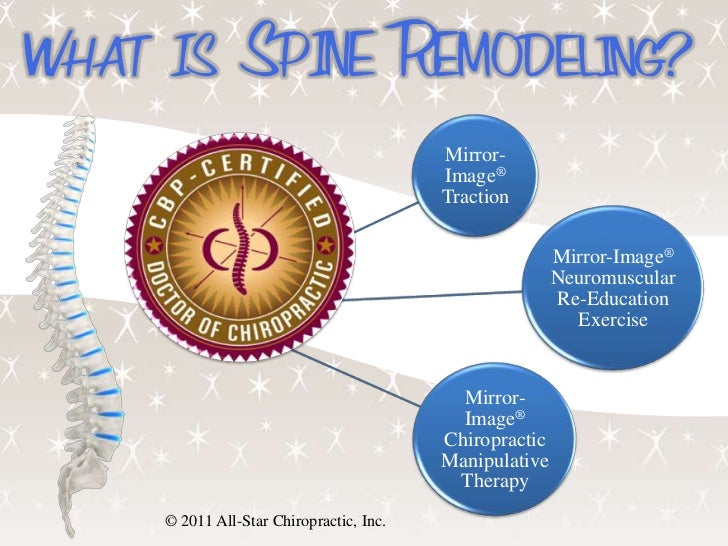 What is Spine Remodeling?<br />© 2011 All-Star Chiropractic, Inc.<br />