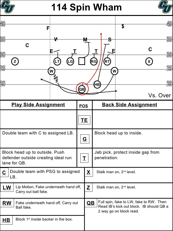 i formation offense playbook pdf