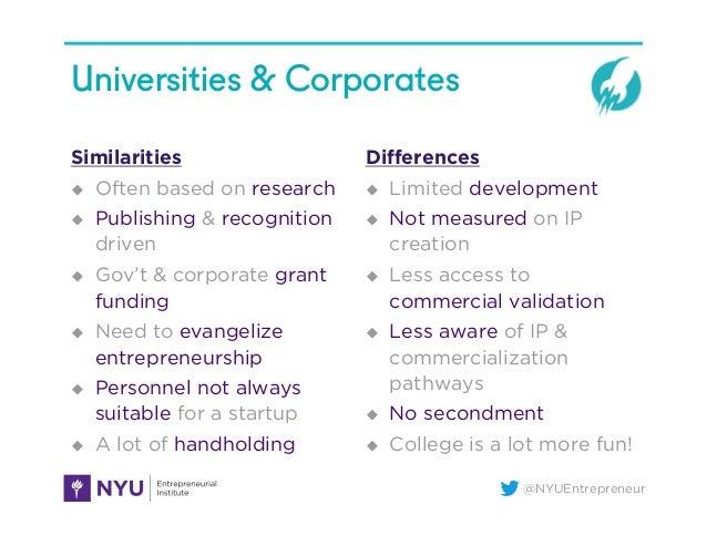 @NYUEntrepreneur Universities & Corporates Similarities u Often based on research u Publishing & recognition driven u...