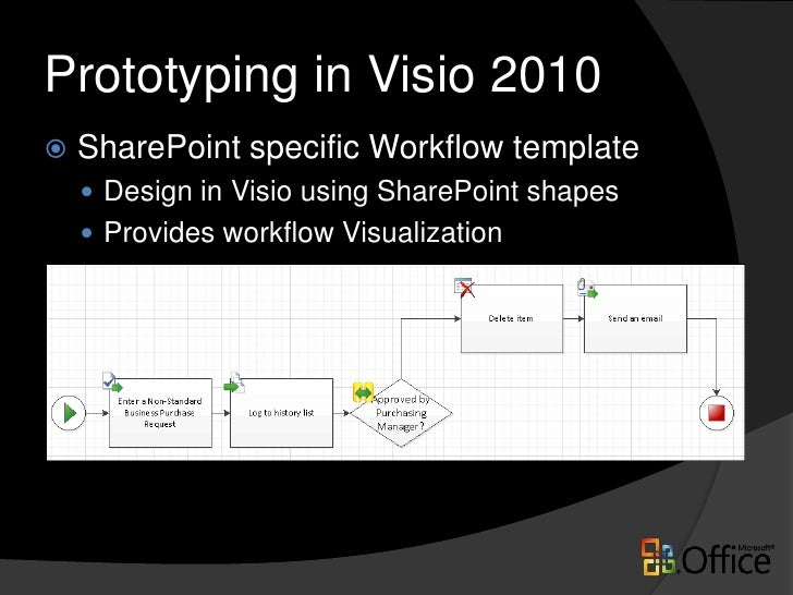 sharepoint workflow templates download - sharepoint intelligence introduction to share point