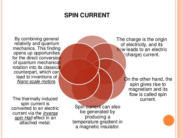 spin valve transistor A spin valve is a device, consisting of two or more conducting magnetic materials, whose electrical resistance can change between two values depending on the relative.