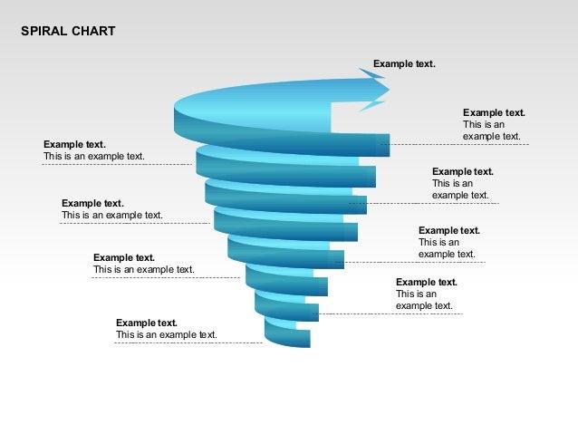 spiral tornado chart for powerpoint