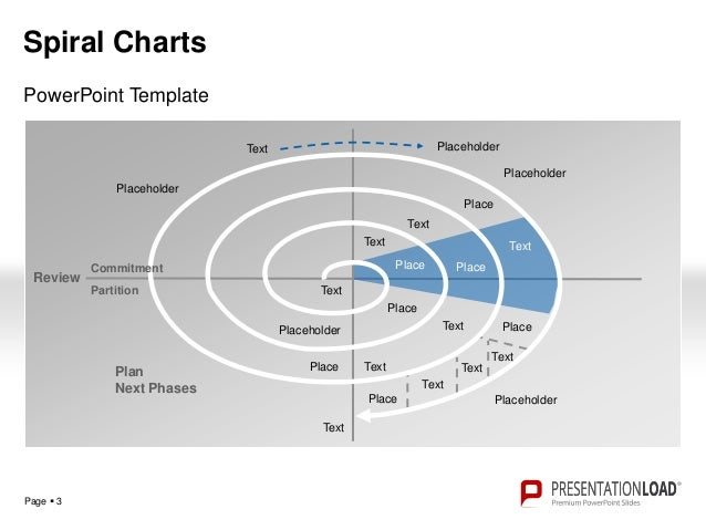 Powerpoint spiral charts template placeholder text text 3 page 3 spiral charts powerpoint template toneelgroepblik Gallery