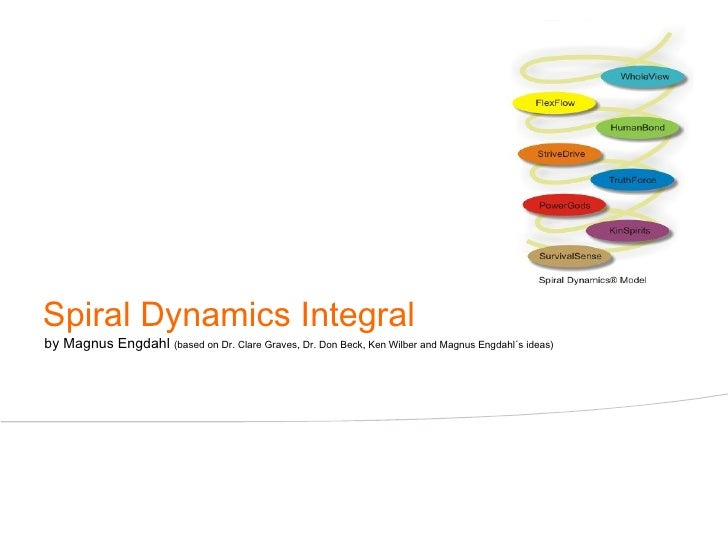 Spiral Dynamics Integral by Magnus Engdahl  (based on Dr. Clare Graves, Dr. Don Beck, Ken Wilber and Magnus Engdahl´s ideas)