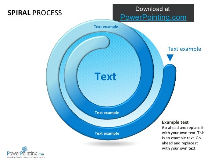 SPIRAL  PROCESS Text example Text example Text example Text example Text Example text Go ahead and replace it with your ow...