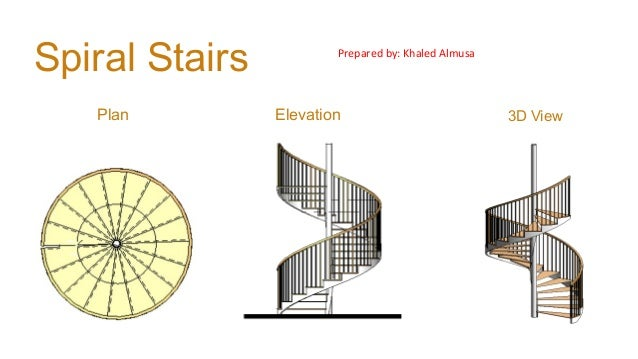 Spiral Stairs Plan Elevation 3D View Prepared By: Khaled Almusa ...