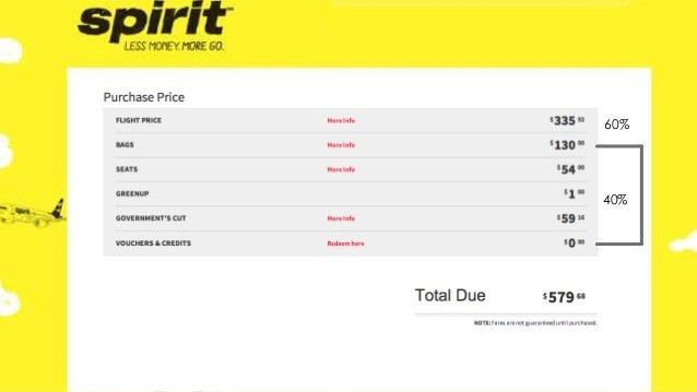 Spirit airlines a strategic management case study for Spirit airlines ticket prices