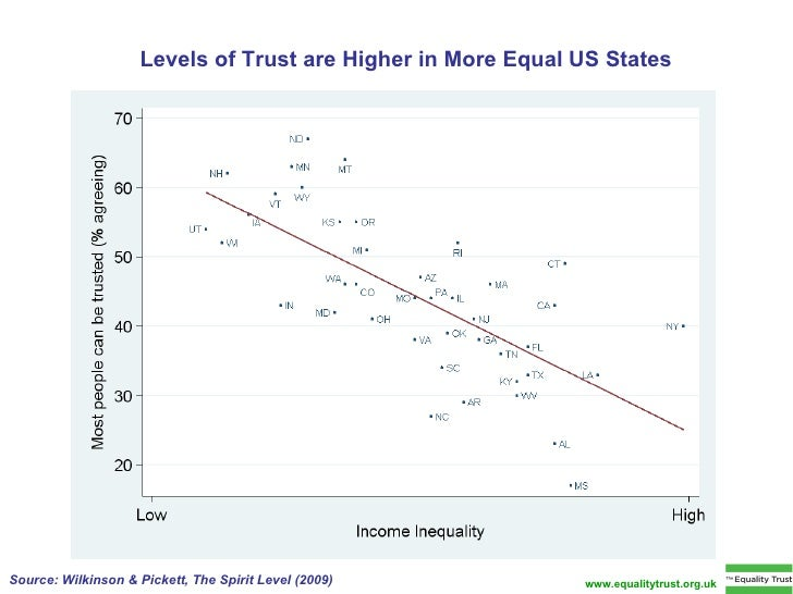 the-spirit-level-why-greater-equality-makes-societies-stronger-14-728.jpg?cb=1264136288