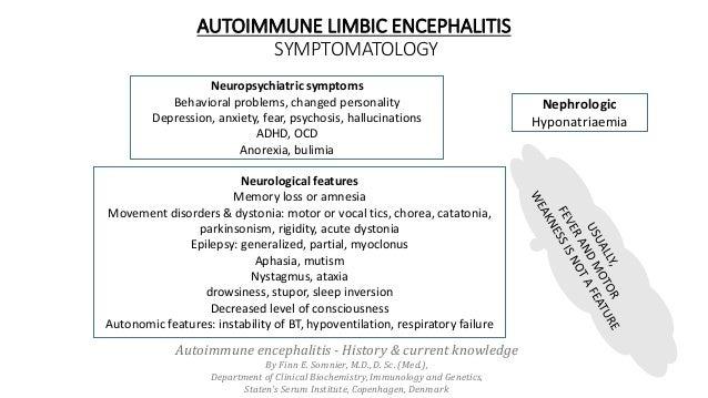 AUTOIMMUNE LIMBIC ENCEPHALITIS SYMPTOMATOLOGY Nephrologic Hyponatriaemia Neurological features Memory loss or amnesia Move...
