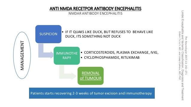 ANTI NMDA RECETPOR ANTIBODY ENCEPHALITIS NMDAR ANTIBODY ENCEPHALITIS SUSPICION • IF IT QUAKS LIKE DUCK, BUT REFUSES TO BEH...