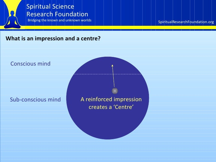 What is an impression and a centre? Sub-conscious mind A reinforced impression creates a 'Centre' Conscious mind