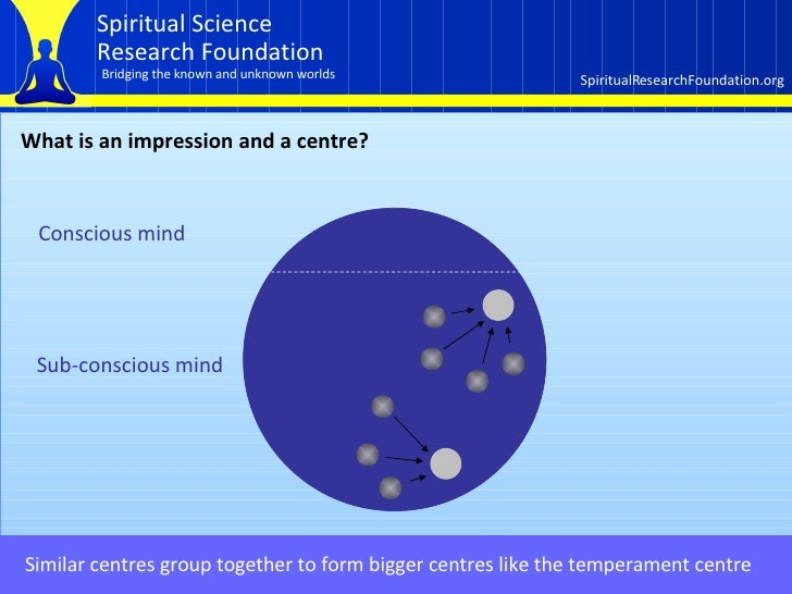 What is an impression and a centre? Sub-conscious mind Conscious mind Similar centres group together to form bigger centre...