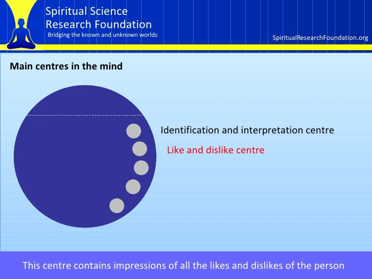 Main centres in the mind This centre contains impressions of all the likes and dislikes of the person Identification and i...