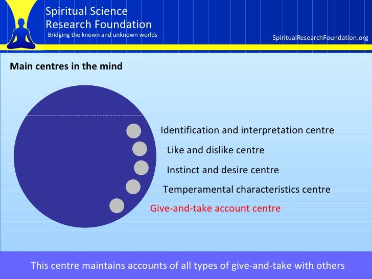 Main centres in the mind This centre maintains accounts of all types of give-and-take with others Identification and inter...