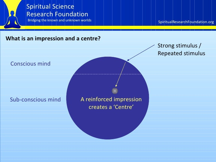 What is an impression and a centre? Sub-conscious mind Strong stimulus / Repeated stimulus A reinforced impression creates...