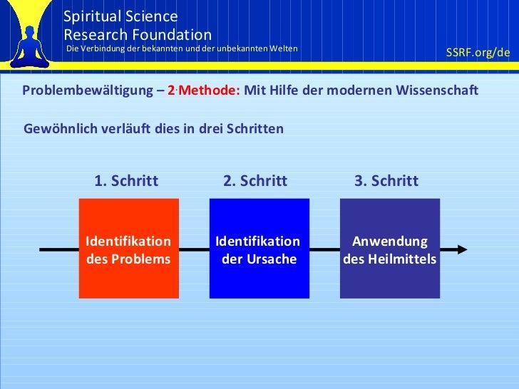 Problembewältigung –   2 . Methode:  Mit Hilfe der modernen Wissenschaft Gewöhnlich verläuft dies in drei Schritten Identi...