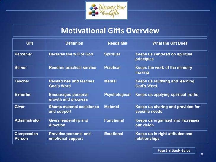 Pastors bible study guide