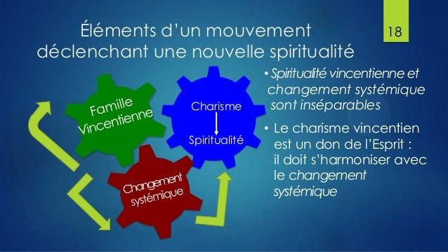 Éléments d'un mouvement déclenchant une nouvelle spiritualité Charisme Spiritualité  18  • Spiritualité vincentienne et ch...