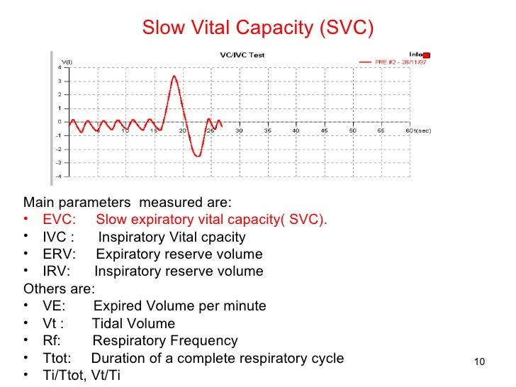 Slow Vital Capacity (SVC) <ul><li>Main parameters  measured are: </li></ul><ul><li>EVC:  Slow expiratory vital capacity( S...