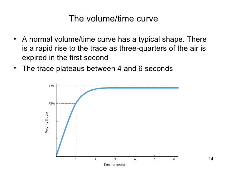 The volume/time curve <ul><li>A normal volume/time curve has a typical shape. There is a rapid rise to the trace as three-...