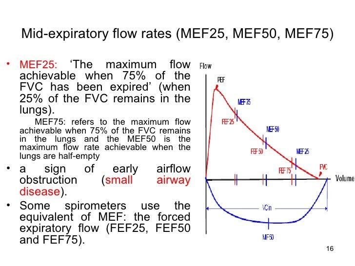 Mid-expiratory flow rates (MEF25, MEF50, MEF75) <ul><li>MEF25:   'The maximum flow achievable when 75% of the FVC has been...