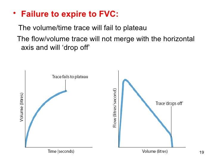 <ul><li>Failure to expire to FVC:   </li></ul><ul><li>The volume/time trace will fail to plateau </li></ul><ul><li>The flo...