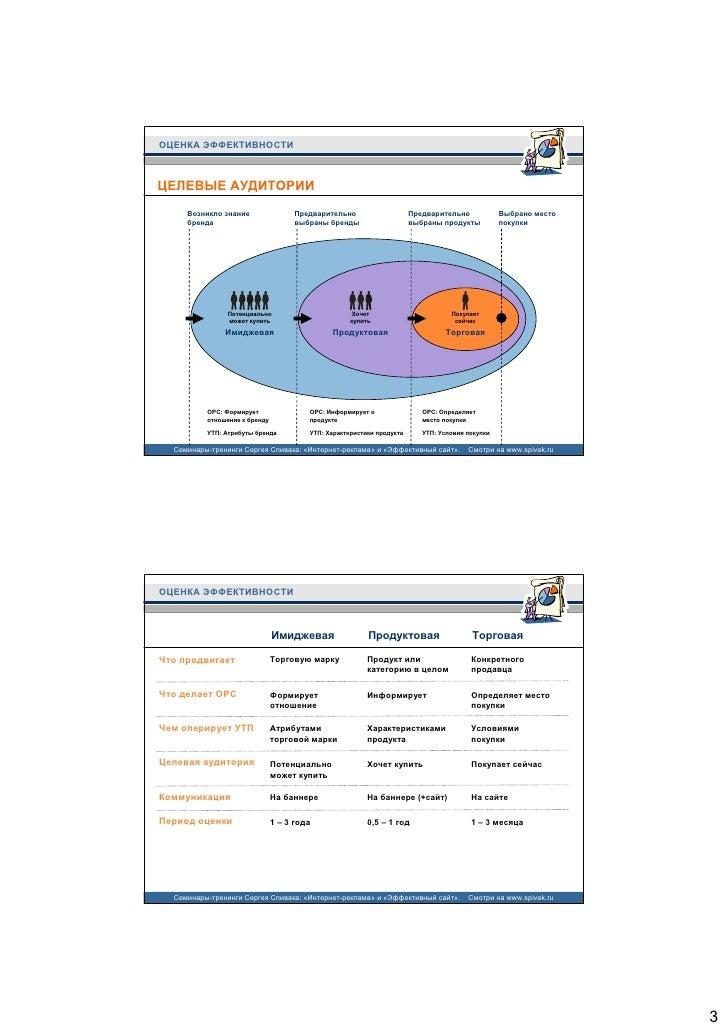 Spivakminskeffectiveness200902print 110207061639-phpapp01 Slide 3