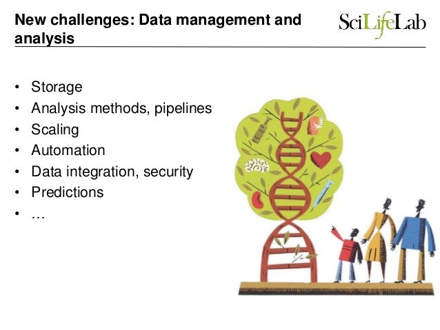 Analyzing Big Data in Medicine with Virtual Research Environments and Microservices Slide 3