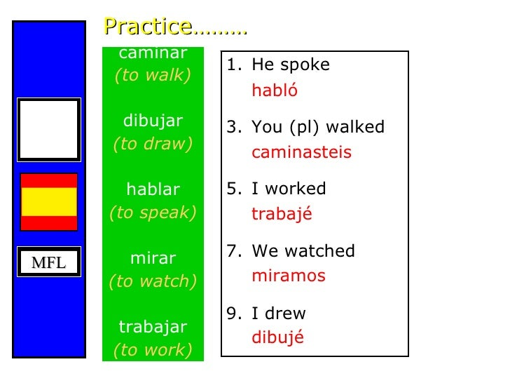 Conjugaison espagnole for Conjugaison espagnol hablar
