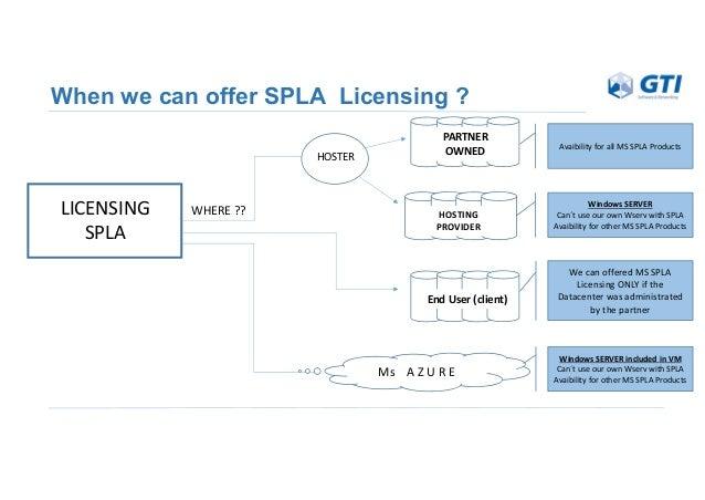 sql server licensing virtual machines per core model