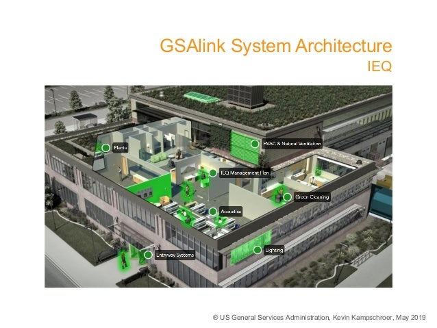 ® US General Services Administration, Kevin Kampschroer, May 2019 GSAlink System Architecture IEQ 2