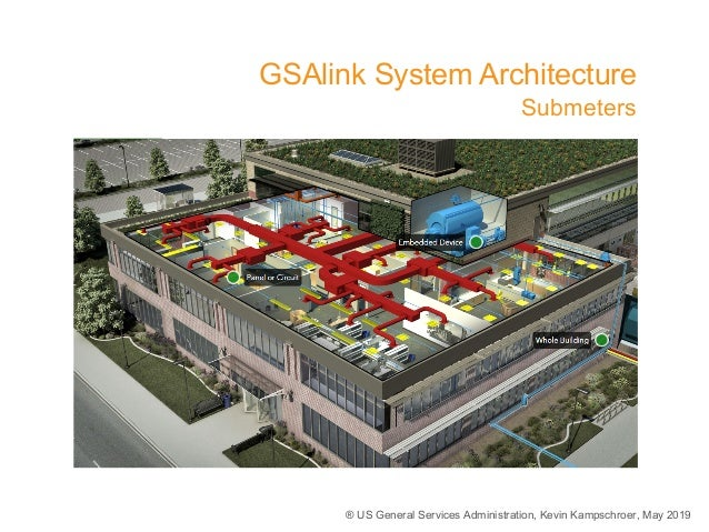 ® US General Services Administration, Kevin Kampschroer, May 2019 GSAlink System Architecture Submeters 2