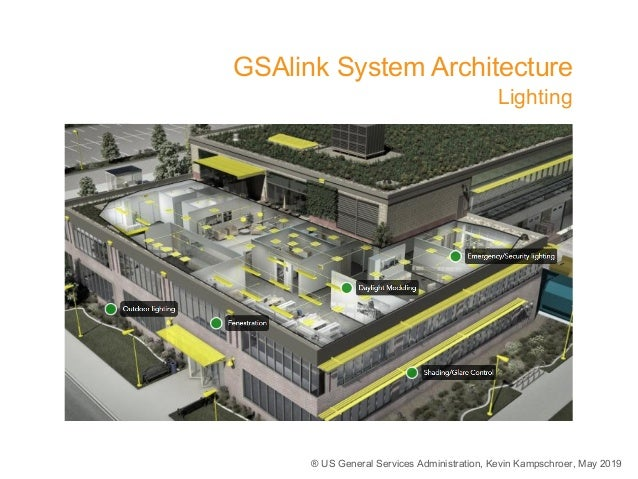 ® US General Services Administration, Kevin Kampschroer, May 2019 GSAlink System Architecture Lighting 2