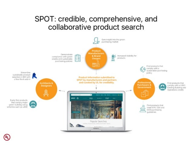 SPOT DELIVERS COMPREHENSIVE PRODUCT SEARCH 24 *Product totals as of 3/1/18 Australian Green Star – Office (9351) Australia...