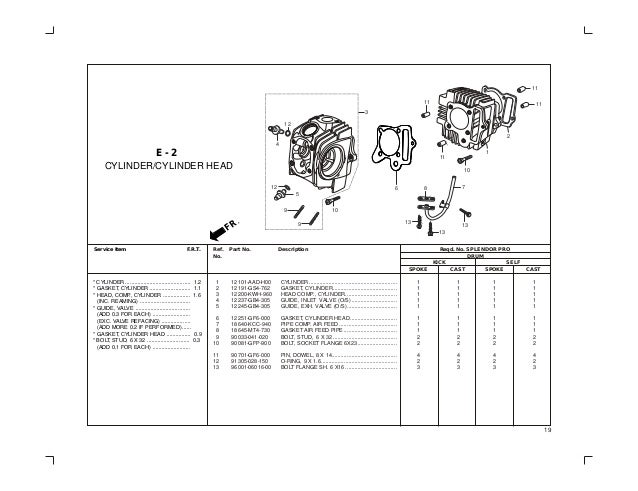 hero honda splendor manual daily instruction manual guides u2022 rh testingwordpress co honda gx340 engine repair manual honda g100 engine workshop manual