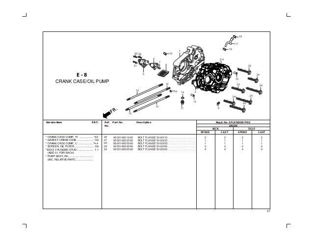 yamaha rd 350 service manual pdf