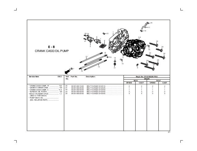 Hero Motorcycle Wiring Diagram : Hero honda splendor engine diagram wiring
