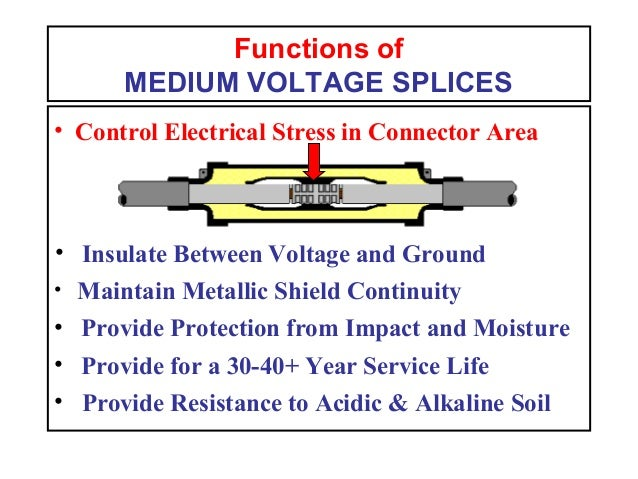 High Voltage Cable Splicing Tools : Splicing theory products