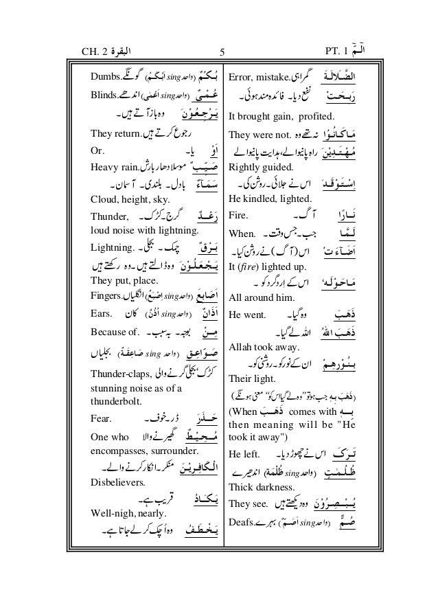 Meanings of the difficult words of the holy quran urdu english solutioingenieria Images