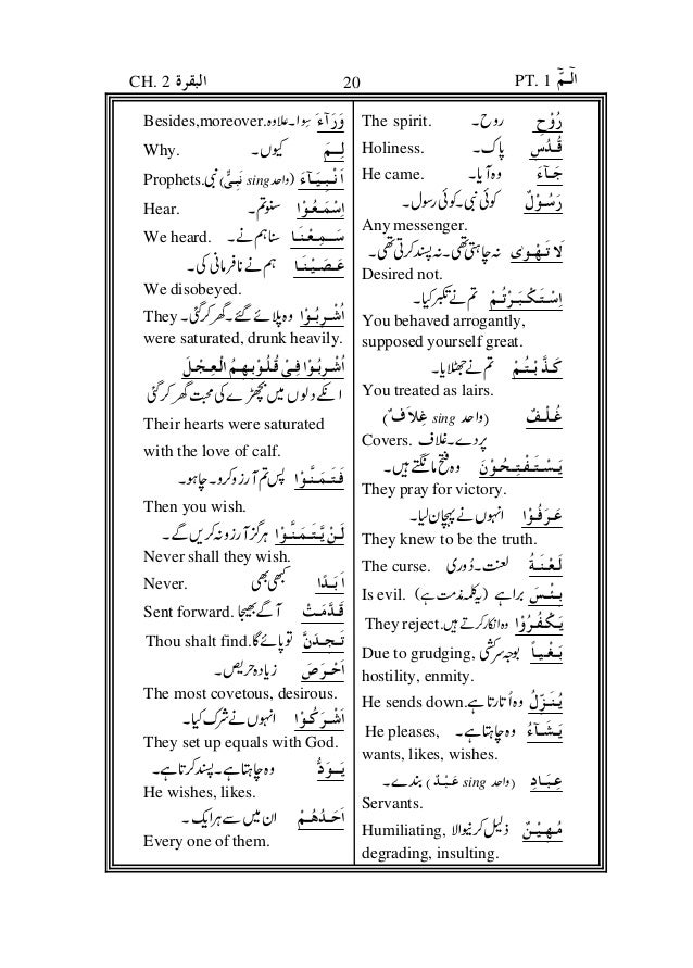 Meanings of the difficult words of The Holy Qur`an (Urdu & English