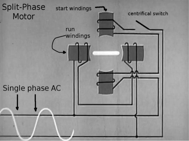 Wiring Diagrams Furthermore Split Phase Induction Motor On Y 3 Phase