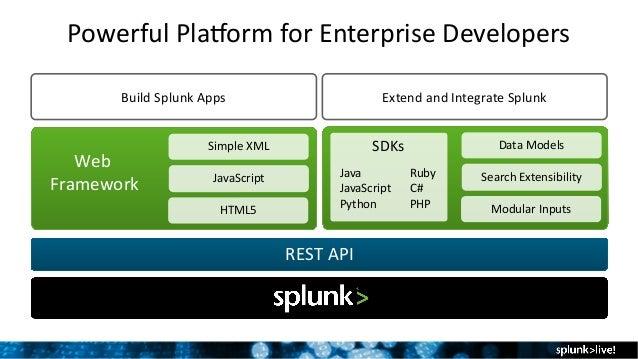 SplunkLive! Amsterdam 2015 - Web Framework & 3rd Party Visualization